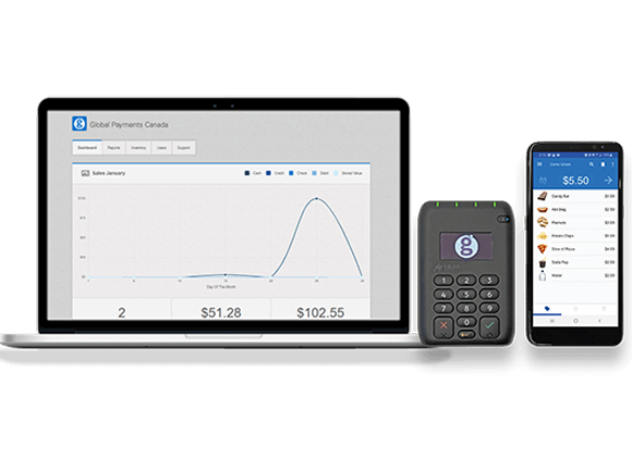 Image of 3 Mobile Pay Plus devices