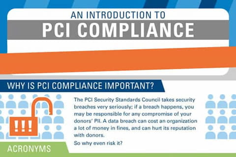 Introduction to PCI