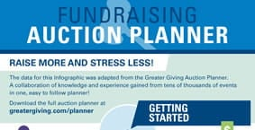 Fundraising Resource Library Infographic