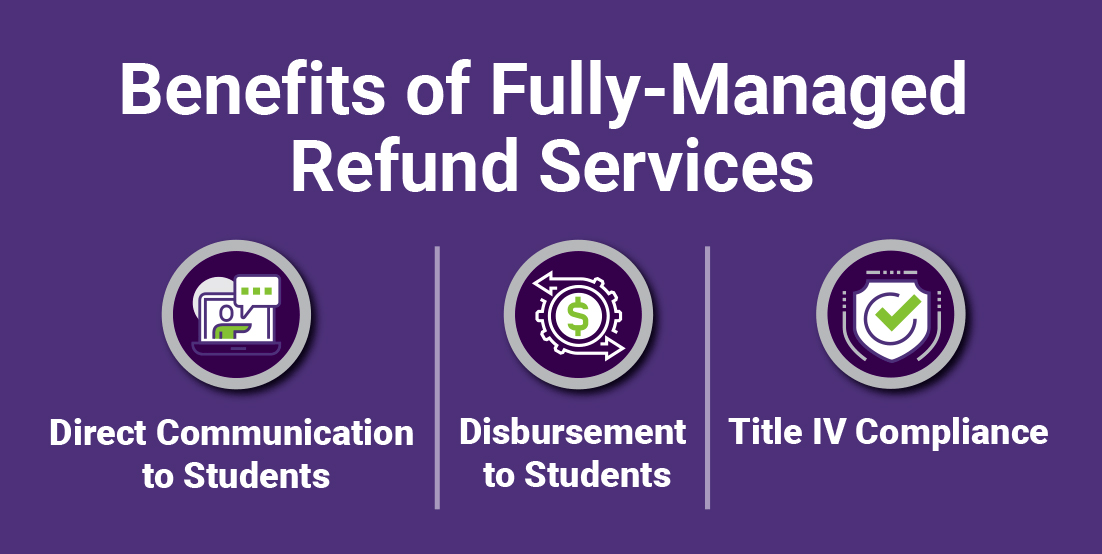 Benefits of fully-managed refund services; direct communication to students, disbursements to students, title IV compliance.