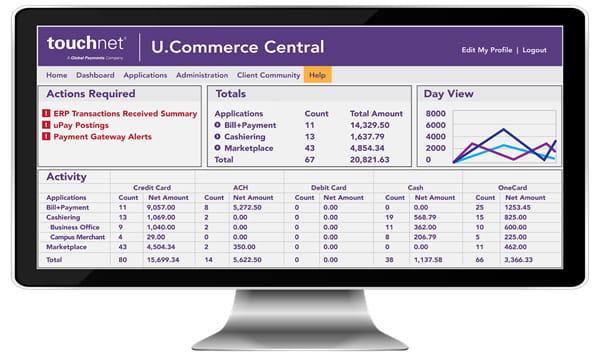 U.Commerce dashboard
